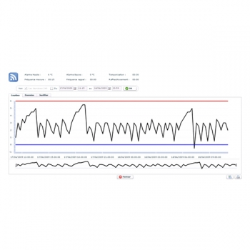 Suscripción anual monitoreo Plug & Track